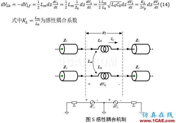 串扰分析、串扰仿真HFSS仿真分析图片13