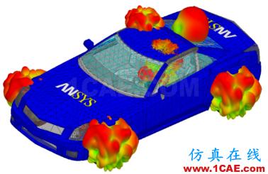 专栏 | 电动汽车设计中的CAE仿真技术应用ansys结构分析图片25