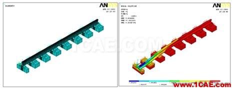 CAE仿真技术在轨道交通上的应用ansys图片6
