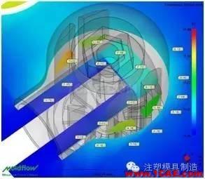 注塑工艺之模具温度优化moldflow仿真分析图片7