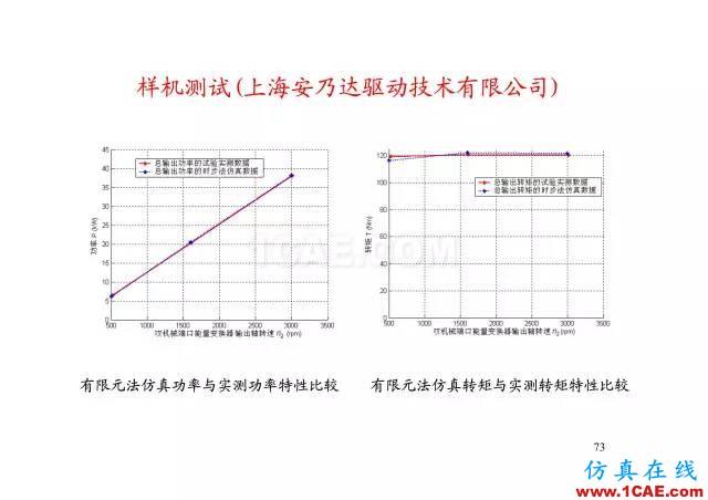 【PPT分享】新能源汽车永磁电机是怎样设计的?Maxwell学习资料图片72