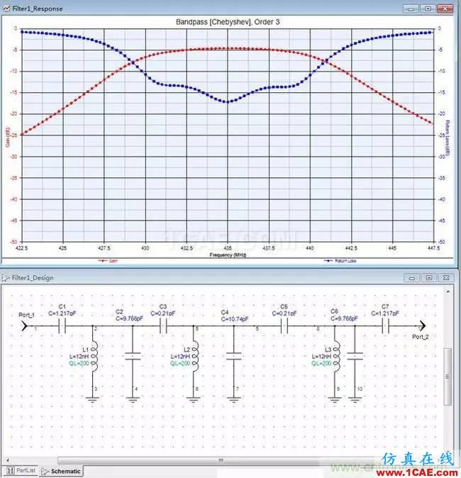 射频牛人教你前端滤波器的制作【附电路图】ADS电磁应用技术图片2