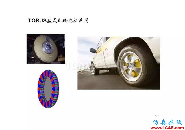【PPT分享】新能源汽车永磁电机是怎样设计的?Maxwell应用技术图片29