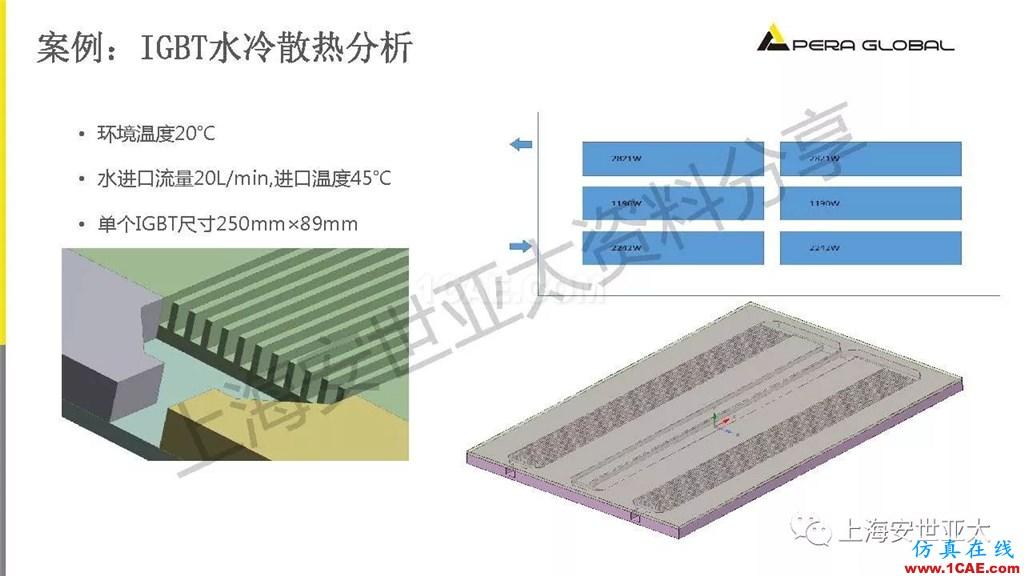 技术分享 | 电子系统散热设计分析与优化icepak技术图片23