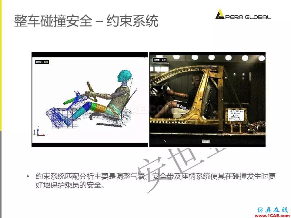 安世亚太整车性能开发解决方案ansys图片23