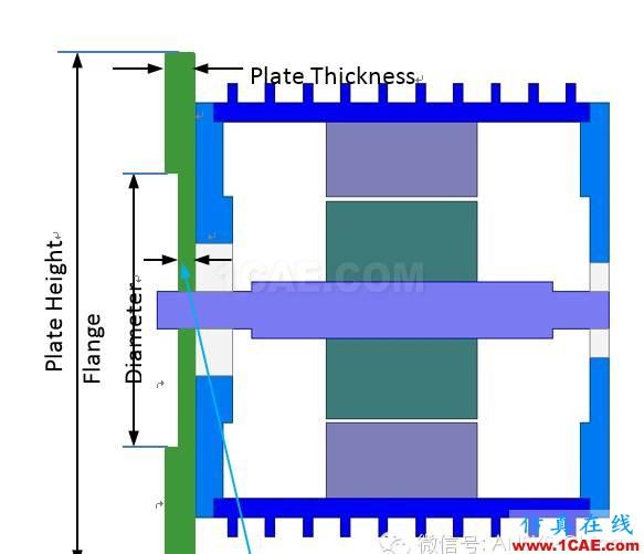 技巧 | ANSYS 低频软件常见问题解答Maxwell分析案例图片1