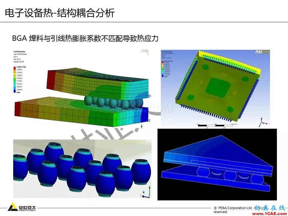 方案   电子设备仿真设计整体解决方案HFSS图片34