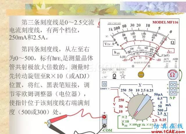 最全面的电子元器件基础知识(324页)HFSS结果图片195
