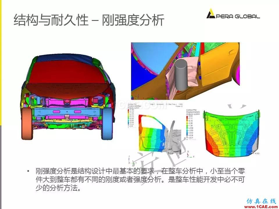 安世亚太整车性能开发解决方案ansys结构分析图片30