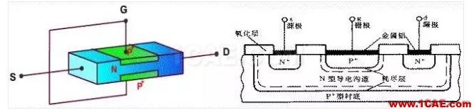 39种电子元件检验要求与方法HFSS图片4