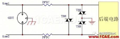 瞬变干扰吸收器件讲解(三)——TVS管与TSS管HFSS分析图片19