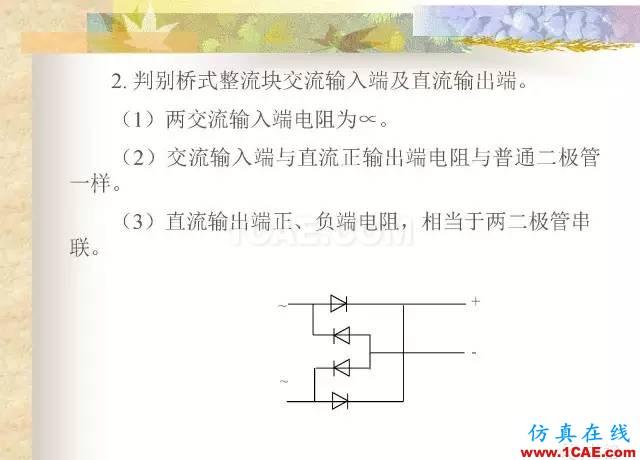 最全面的电子元器件基础知识(324页)HFSS分析图片252