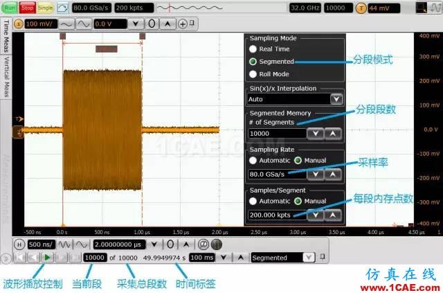 如何使用示波器进行射频信号测试(深度好文)HFSS培训课程图片6