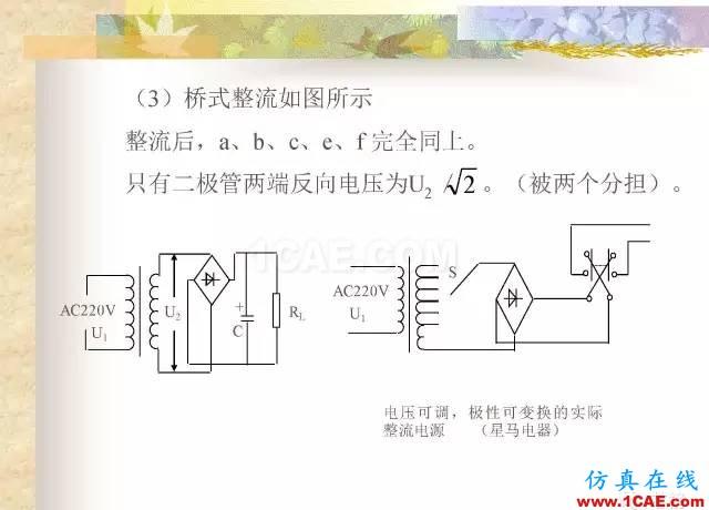 最全面的电子元器件基础知识(324页)HFSS分析图片235