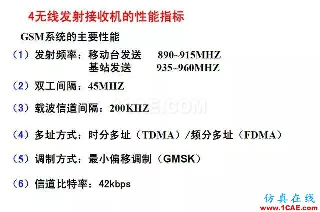 射频电路:发送、接收机结构解析HFSS结果图片23