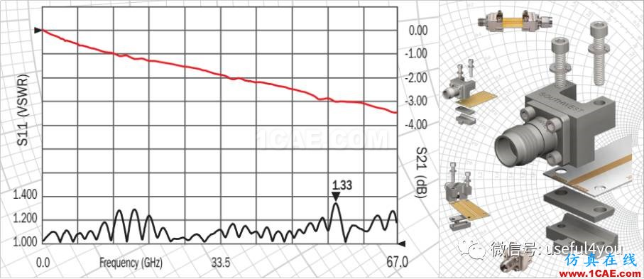 同轴转PCB免焊接连接器(附119M产品资料和应用手册)【转发】ansys hfss图片2