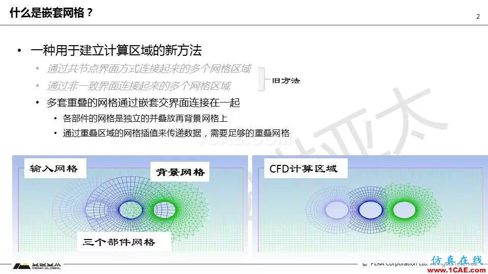 技术分享 | Fluent嵌套网格技术应用fluent结果图片2