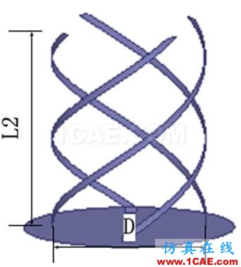 一种方形宽波束四臂螺旋天线的设计HFSS分析图片2