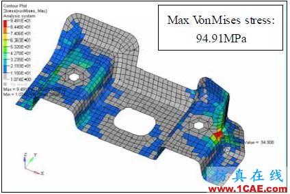 汽车车身件强度失效问题的解决方案【转发】autoform分析案例图片8
