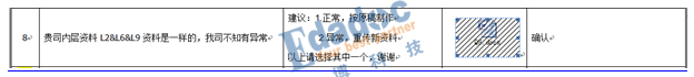 PCB输出GERBER的DFM案例【转发】ansys图片1