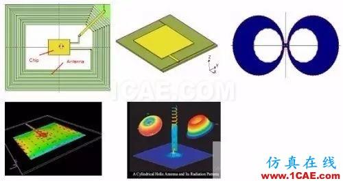 计算电磁学各种方法比较和电磁仿真软件推荐Maxwell学习资料图片7