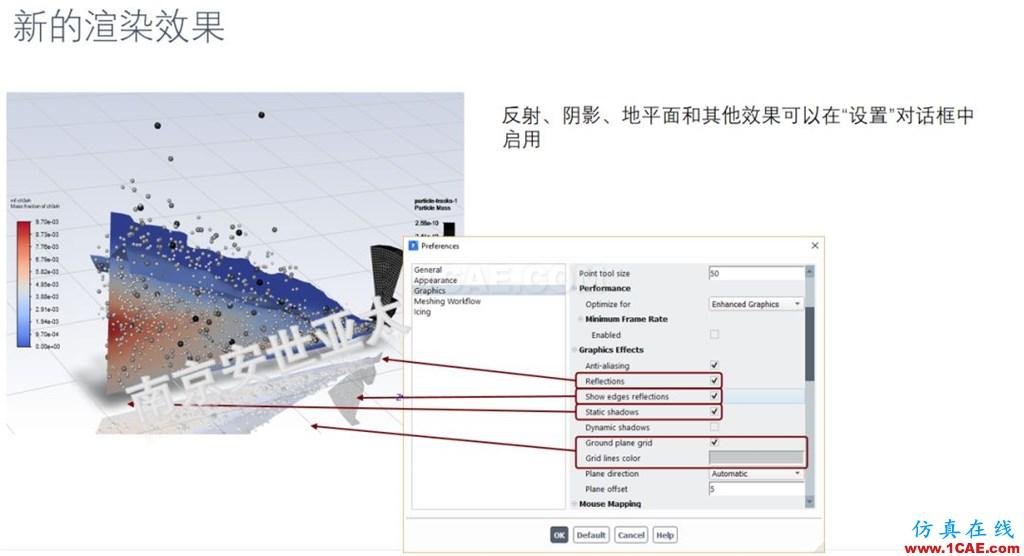 ANSYS 2020R1来了 | 流体新功能(一)fluent培训的效果图片2
