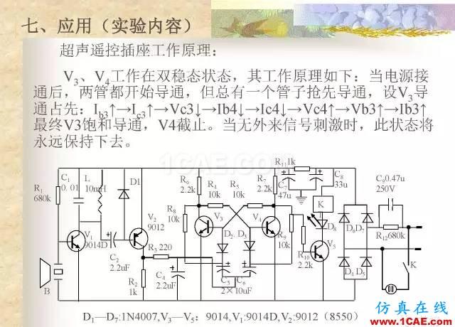 最全面的电子元器件基础知识(324页)HFSS分析图片280