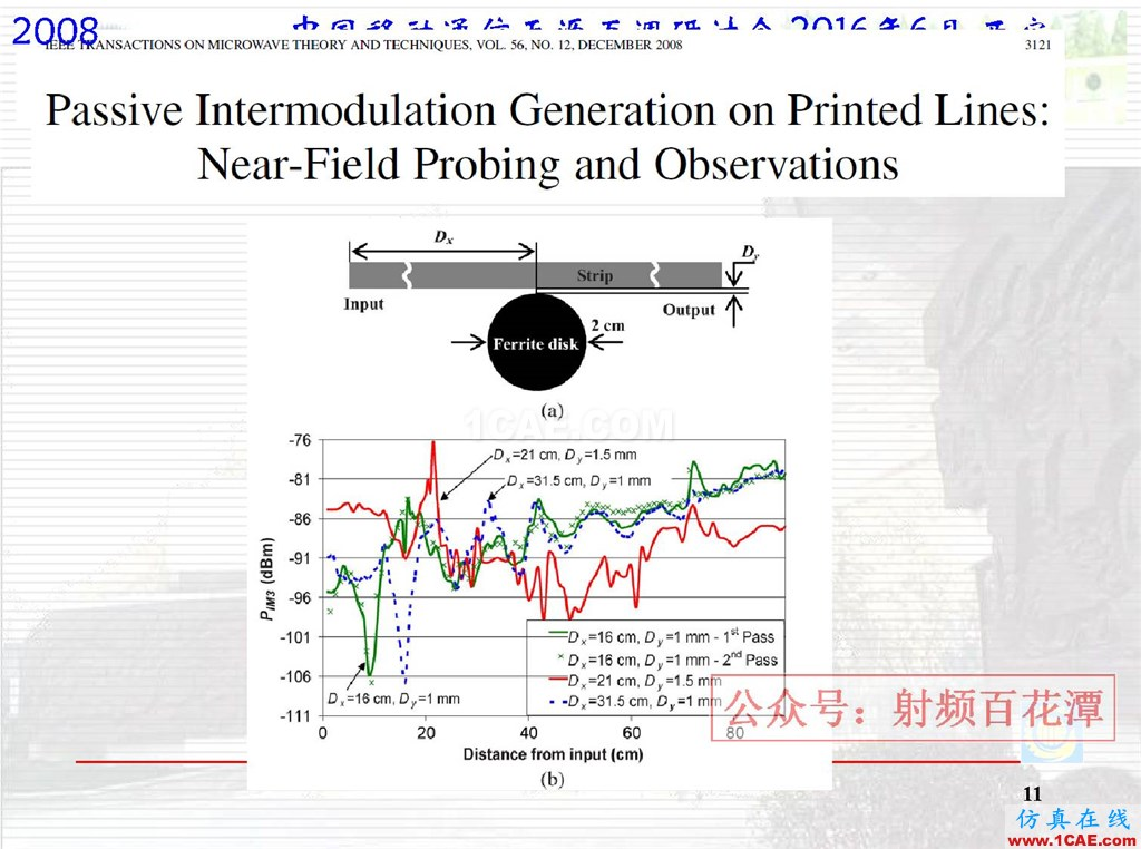 微波平面电路无源互调研究国外进展HFSS分析图片11