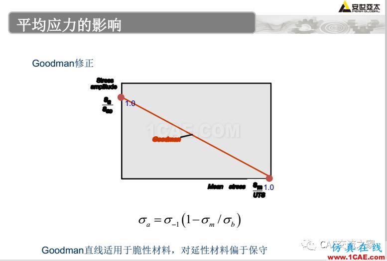 ansys疲劳分析基础理论ansys结构分析图片18