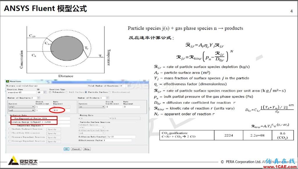 干货 | 基于ANSYS FLUENT颗粒表面反应及应用fluent仿真分析图片4