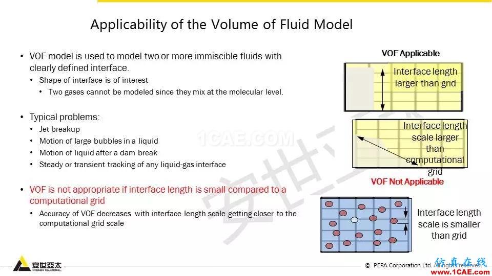 FLUENT对液面晃动的仿真分析fluent培训的效果图片4
