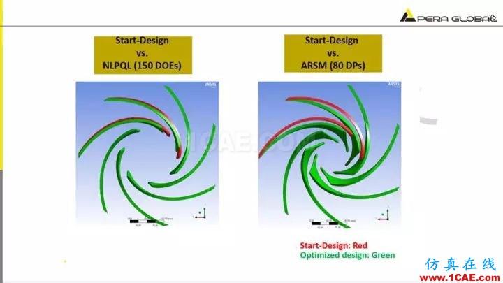 技术分享 | 泵水力设计及优化仿真fluent图片35