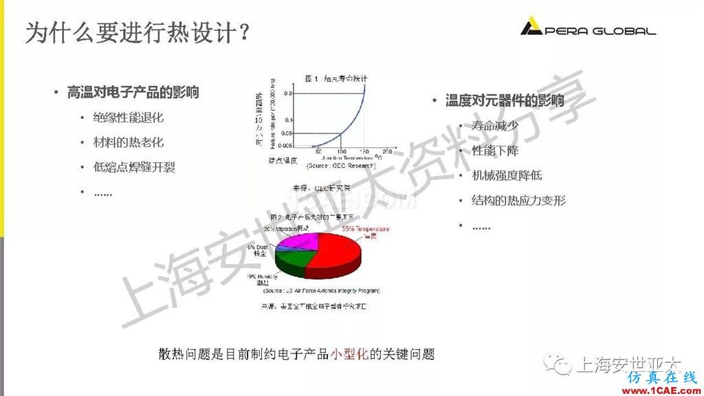 技术分享 | 电子系统散热设计分析与优化icepak分析案例图片4
