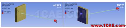 Workbench中beam-solid连接方式暨合理设置探讨ansys仿真分析图片2
