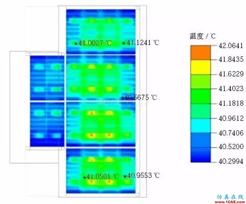 新能源汽车电池包液冷热流如何计算?ansys分析案例图片8