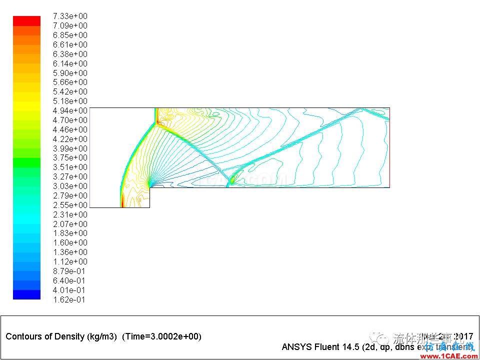 FLUENT和CFX的激波分辨能力怎么样?有图有真相fluent培训课程图片9