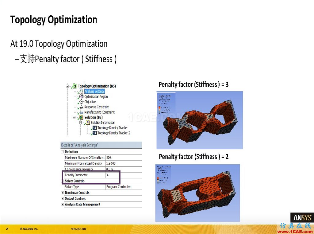 ANSYS19.0新功能 | 结构功能详解ansys workbanch图片20