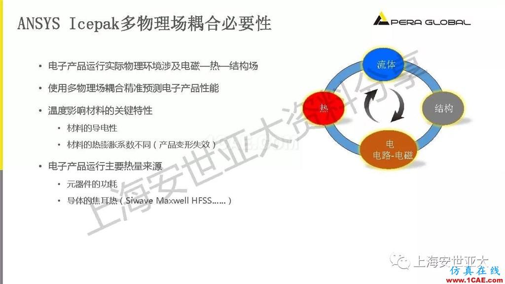 技术分享 | 电子系统散热设计分析与优化icepak仿真分析图片18