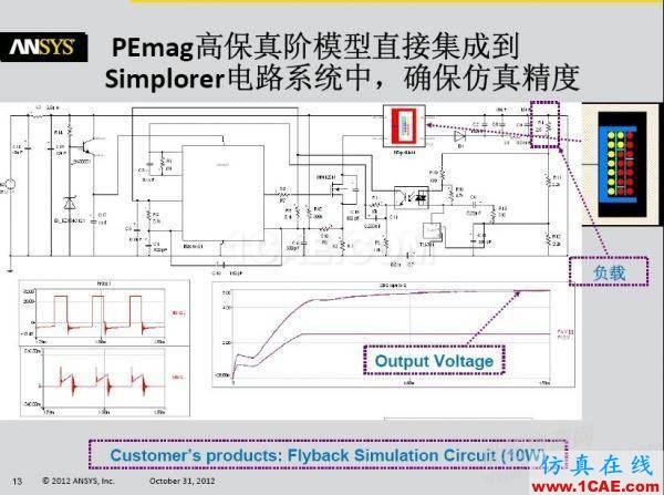 ansys电磁电机仿真:一步一步学 PExprt 和 Simplorer 联合仿真Maxwell分析案例图片3
