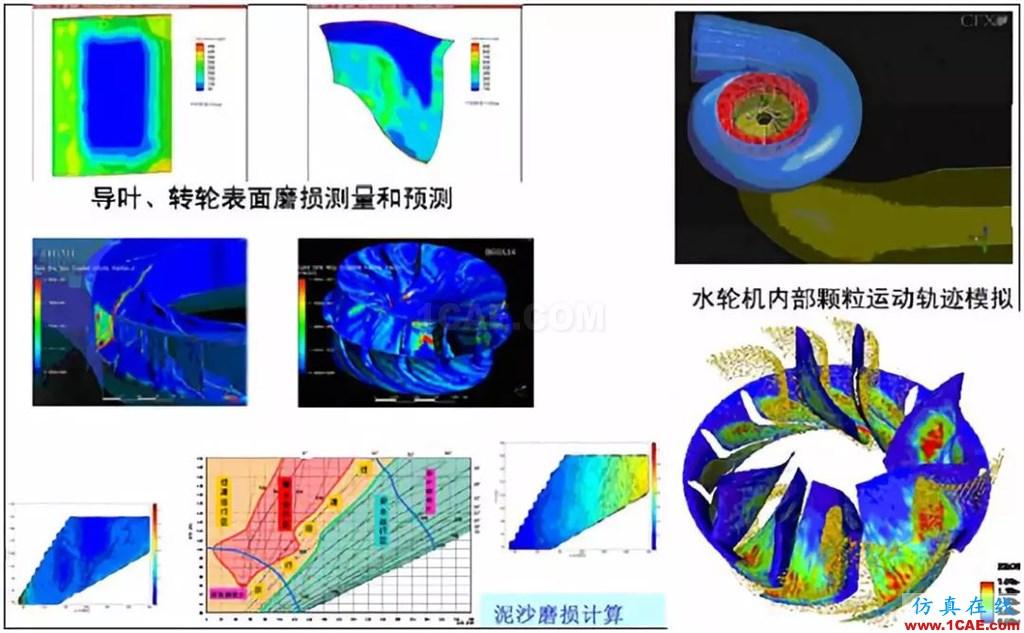 行业方案 | CFD仿真技术在水轮机产品设计中的应用简介fluent仿真分析图片5