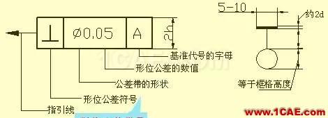 机械人不可缺少的四大类基础资料,建议永久收藏【转发】Catia仿真分析图片29