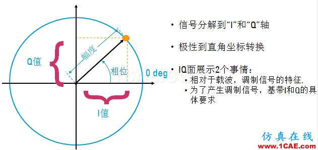 IC好文推荐:信号源是如何工作的?HFSS分析图片31