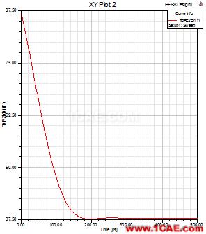 使用HFSS仿真高速差分过孔-2HFSS仿真分析图片1