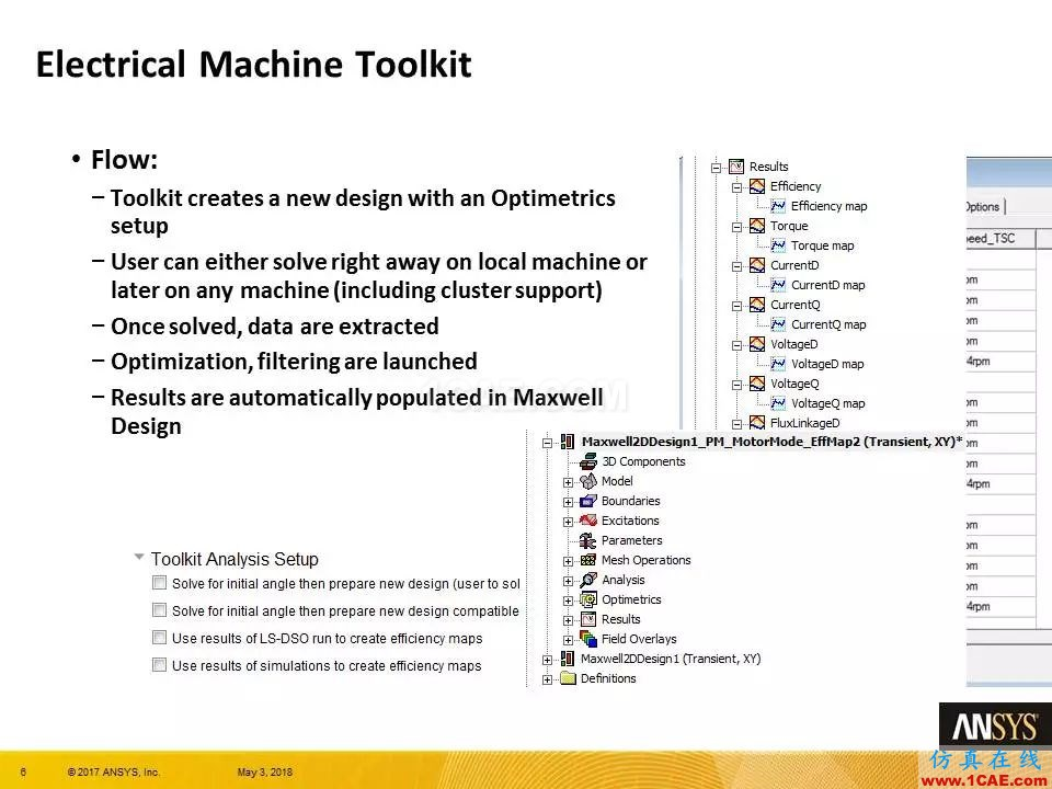 ANSYS 19.0 | Maxwell 新功能亮点Maxwell分析案例图片6