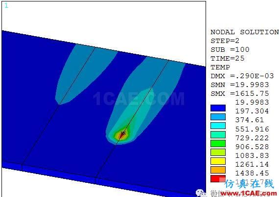 ANSYS薄板多道焊接残余应力有限元分析ansys培训的效果图片6