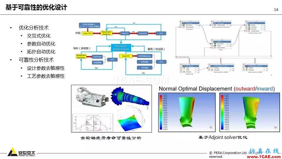 泵全生命周期CAE解决方案ansys结果图片15
