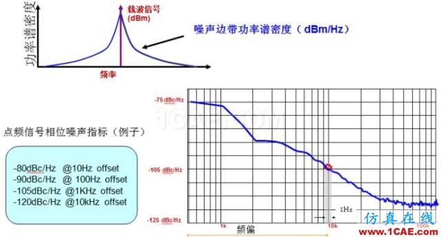 IC好文推荐:信号源是如何工作的?HFSS结果图片9