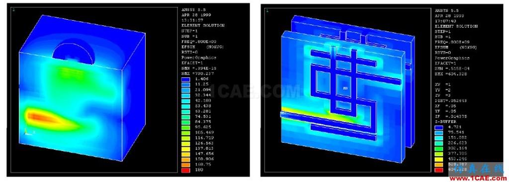 CAE仿真技术在电子电器行业的应用HFSS培训的效果图片5