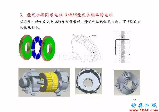 【PPT分享】新能源汽车永磁电机是怎样设计的?Maxwell应用技术图片31