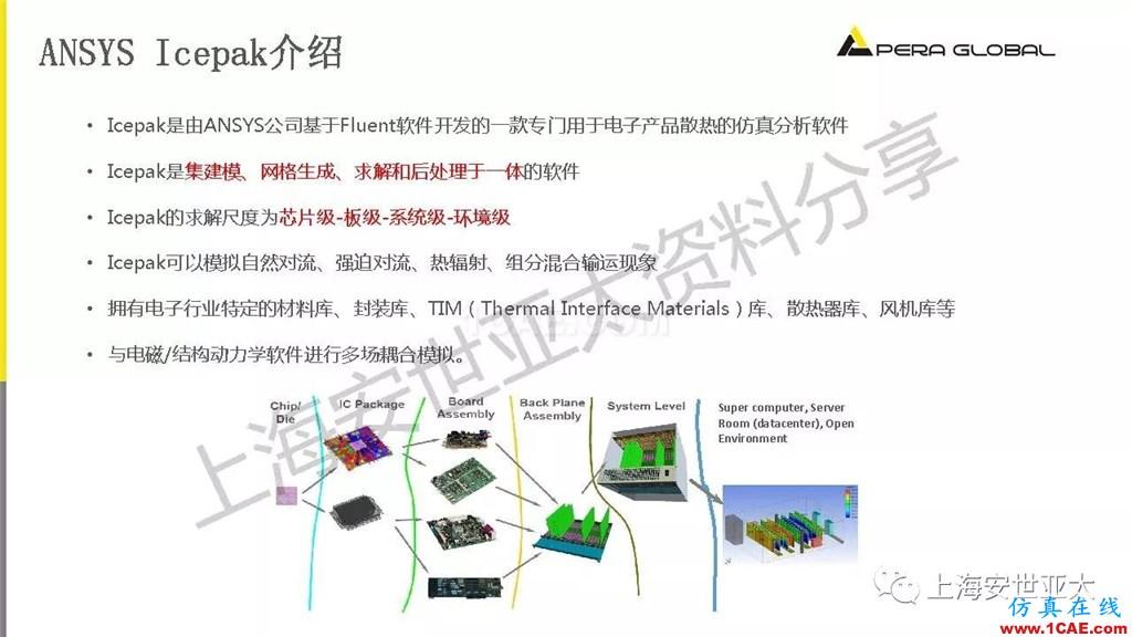 技术分享 | 电子系统散热设计分析与优化icepak学习资料图片12